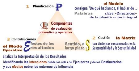 metodo_componentes
